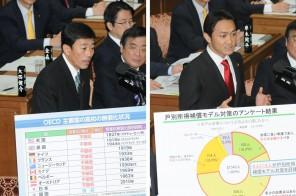 質問に立つ田島一成議員と、玉木雄一郎議員