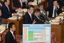 【衆院予算委】岡田最高顧問、財政健全化に向けた安倍総…