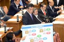 パネルを示して安倍総理に質問する岡田克也議員