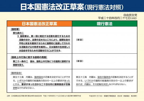 資料1 自民党憲法改正案と現行憲法の対比
